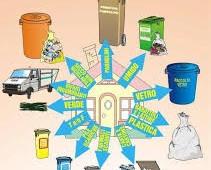 "Comitato Mura Latine: ""Parliamo di rifiuti"""