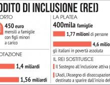 """Municipio: Da gennaio arriva il """"REI – Reddito di Inclusione"""""""